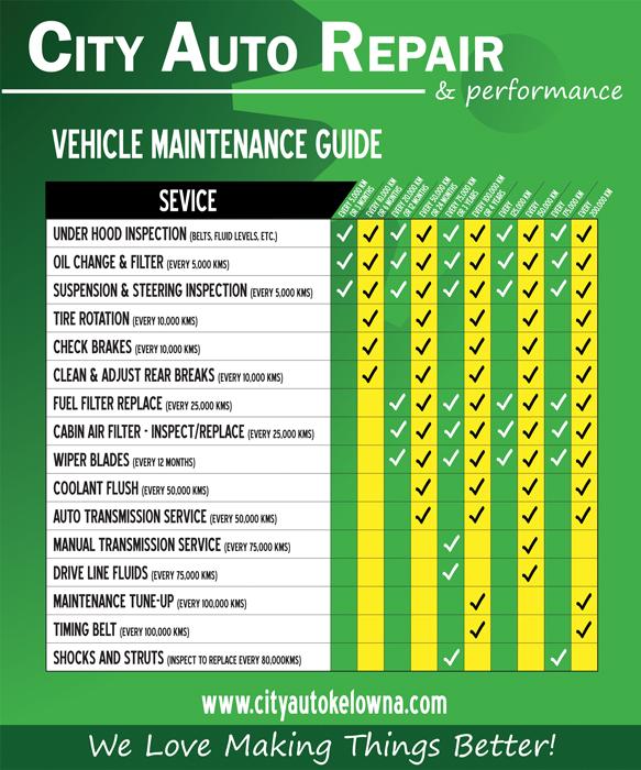 car maintenance services auto repair kelowna city auto kelowna rh cityautokelowna com car maintenance guide reddit car maintenance guidelines